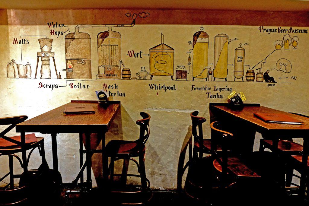 prague-beer-museum-praga